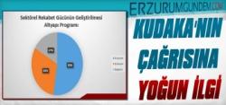 KUDAKA'nın Proje Teklif Çağrısına Yoğun İlgi